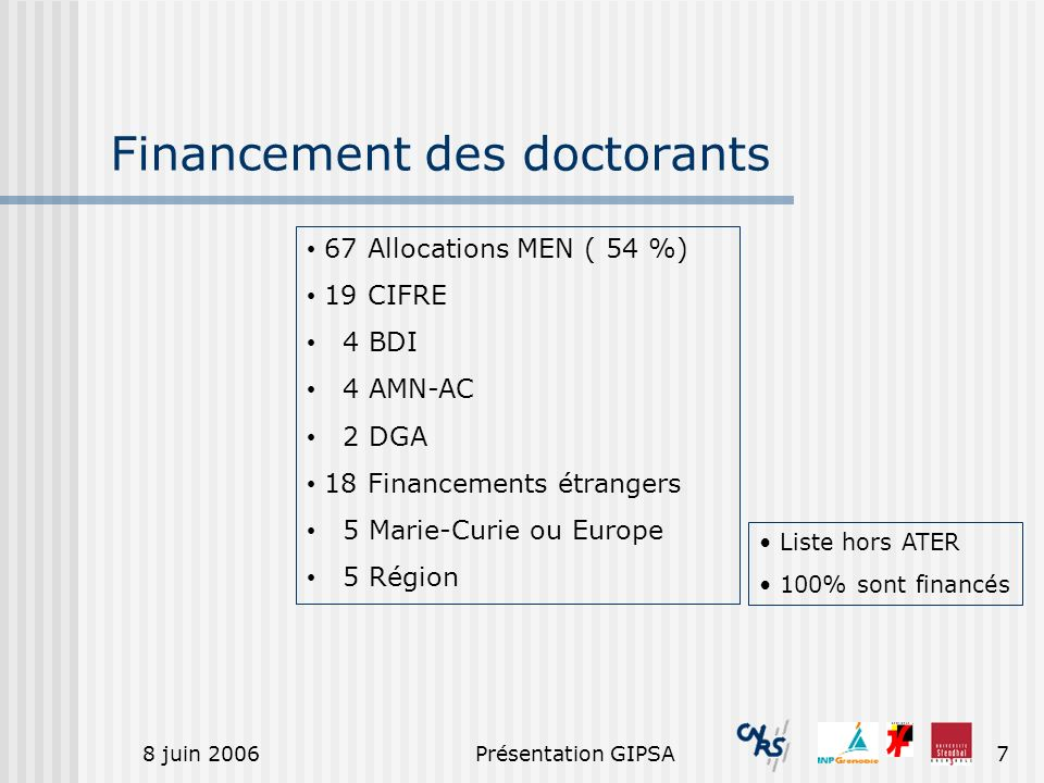 Financement des doctorants