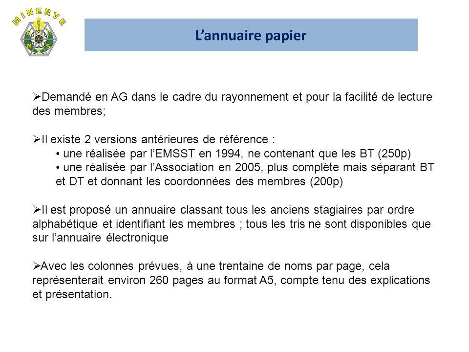 L'annuaire papierDemandé en AG dans le cadre du rayonnement et pour la facilité de lecture des membres;