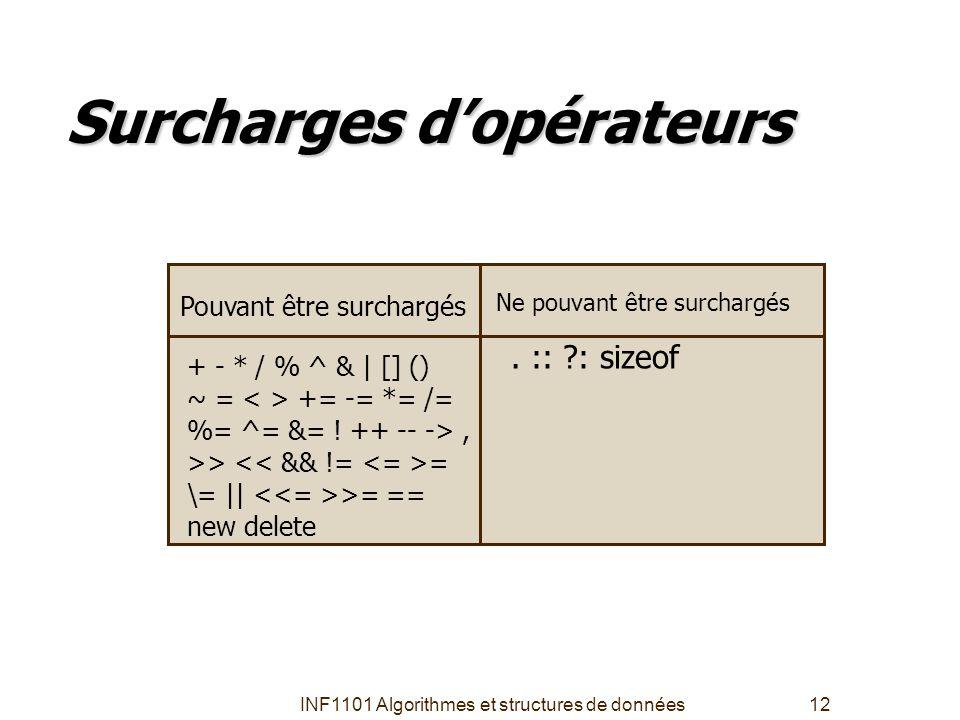Surcharges d'opérateurs
