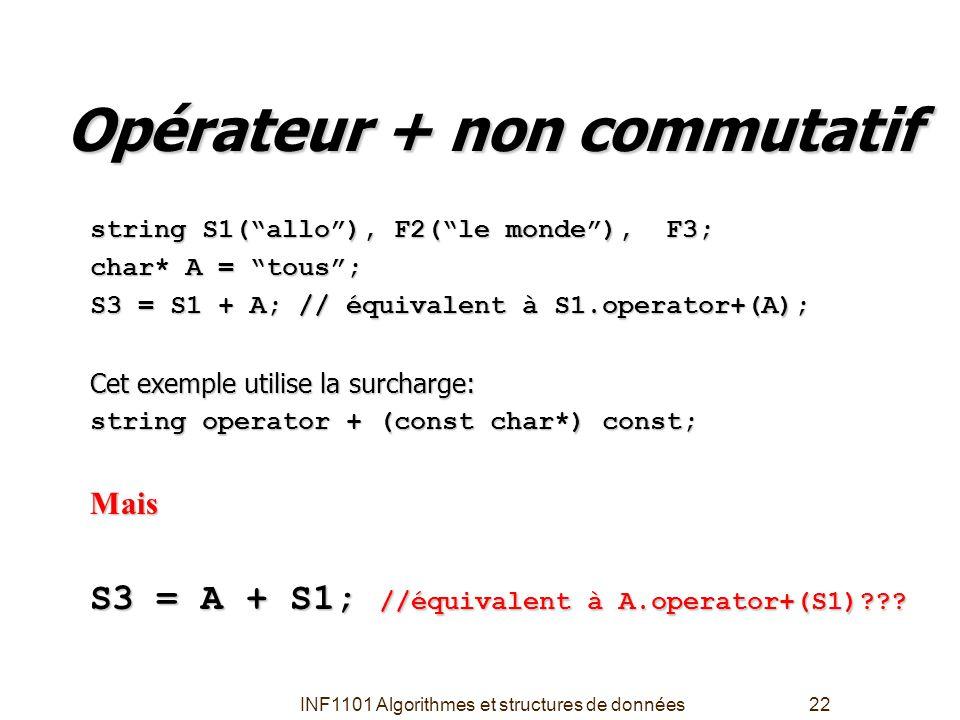 Opérateur + non commutatif