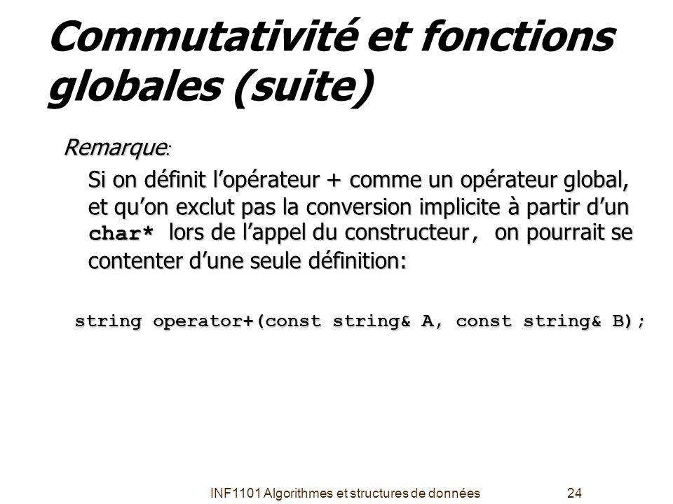 Commutativité et fonctions globales (suite)