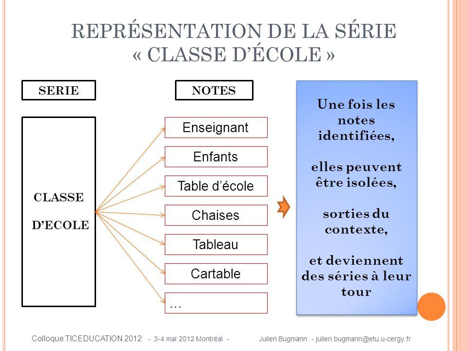 REPRÉSENTATION DE LA SÉRIE « CLASSE D'ÉCOLE »