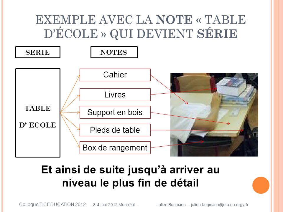 EXEMPLE AVEC LA NOTE « TABLE D'ÉCOLE » QUI DEVIENT SÉRIE