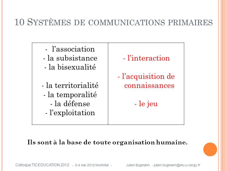 10 Systèmes de communications primaires