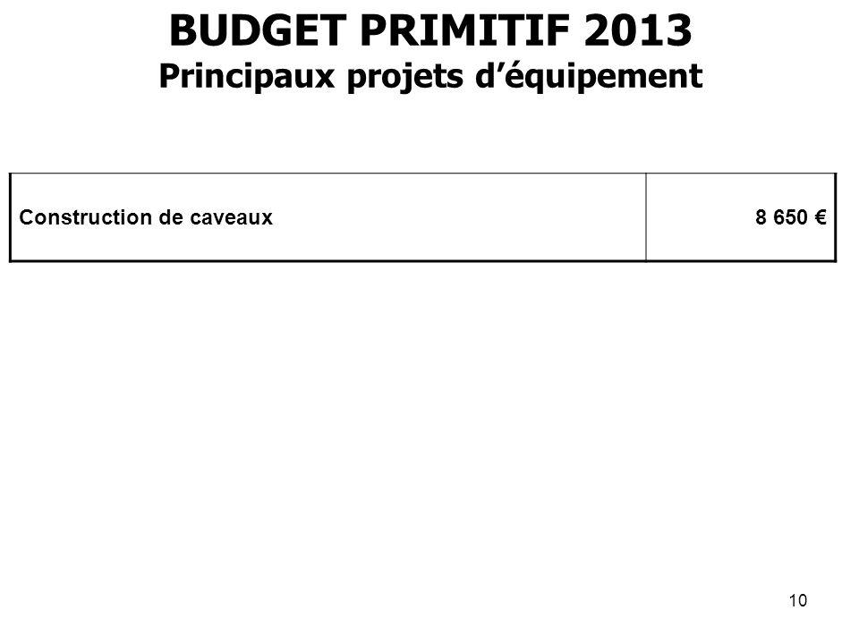 BUDGET PRIMITIF 2013 Principaux projets d'équipement
