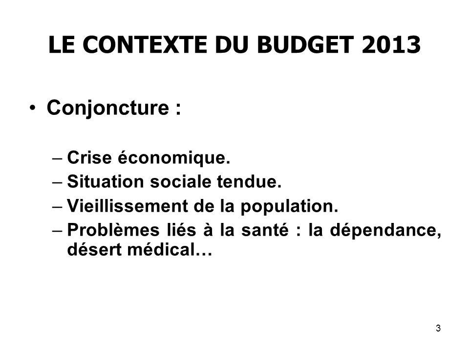 LE CONTEXTE DU BUDGET 2013 Conjoncture : Crise économique.