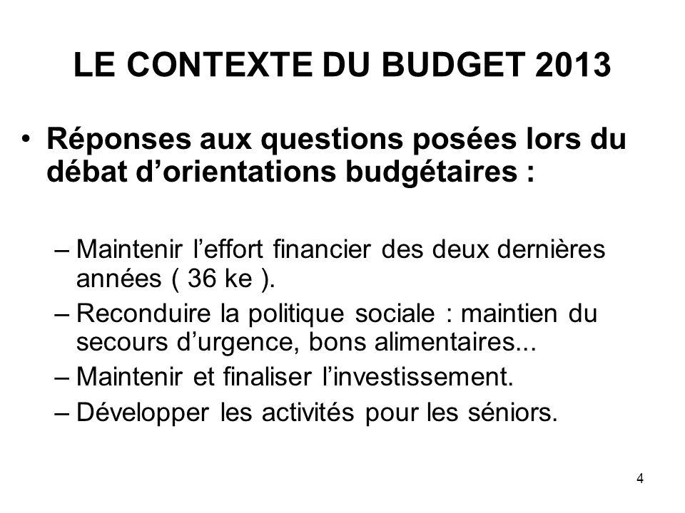 LE CONTEXTE DU BUDGET 2013 Réponses aux questions posées lors du débat d'orientations budgétaires :