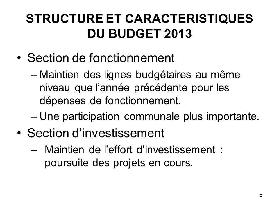 STRUCTURE ET CARACTERISTIQUES DU BUDGET 2013
