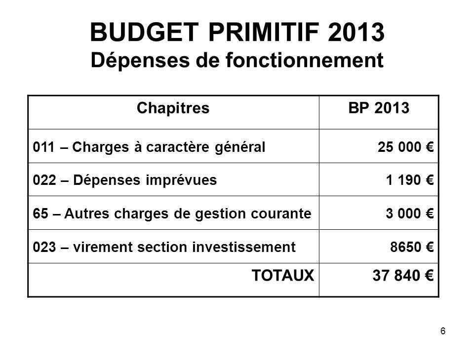 BUDGET PRIMITIF 2013 Dépenses de fonctionnement