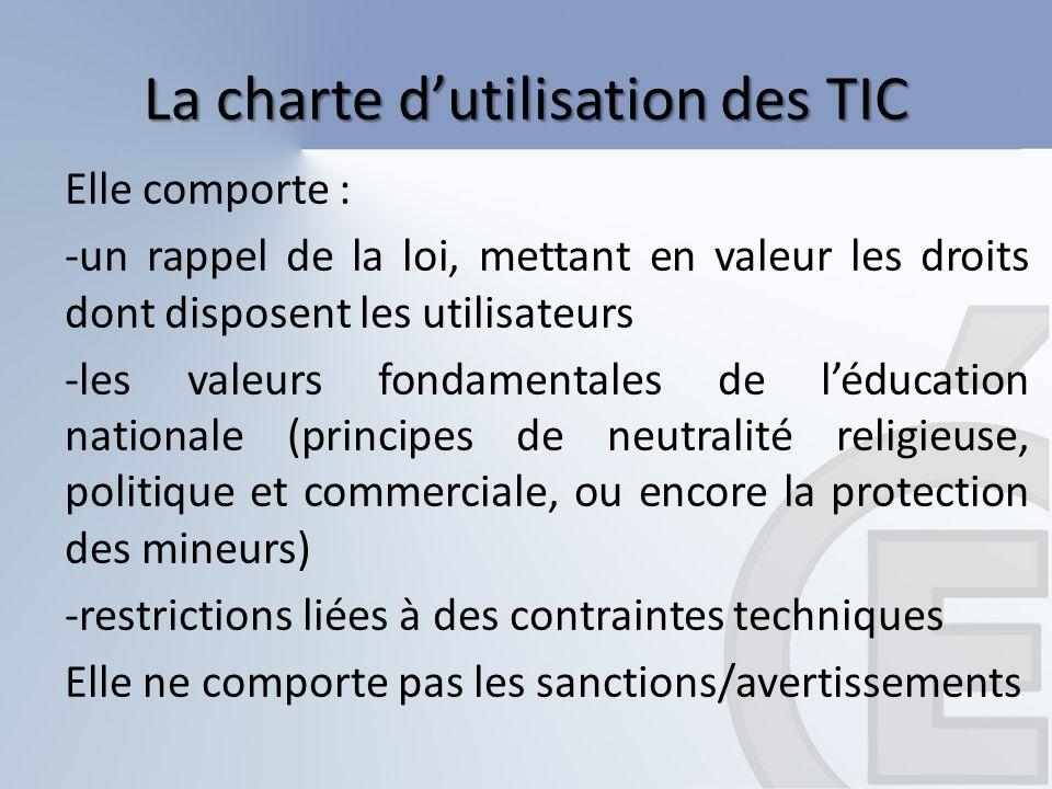 La charte d'utilisation des TIC