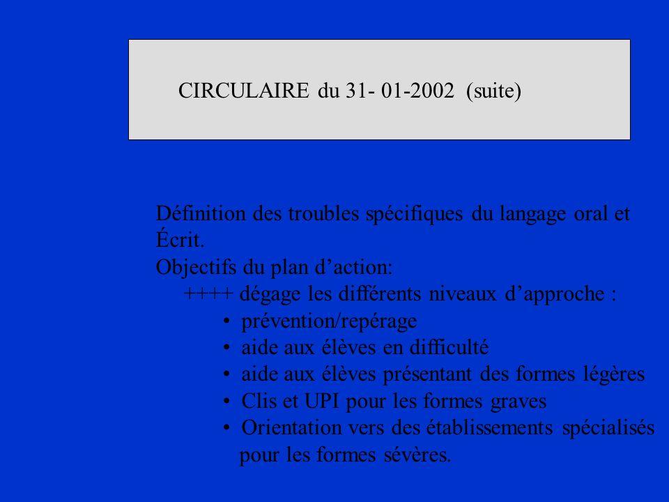 CIRCULAIRE du 31- 01-2002 (suite)
