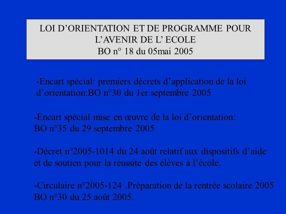 LOI D'ORIENTATION ET DE PROGRAMME POUR