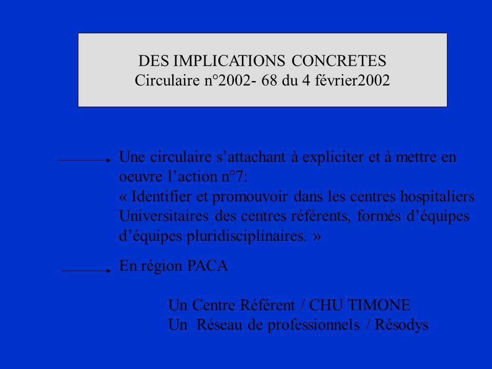 DES IMPLICATIONS CONCRETES Circulaire n°2002- 68 du 4 février2002