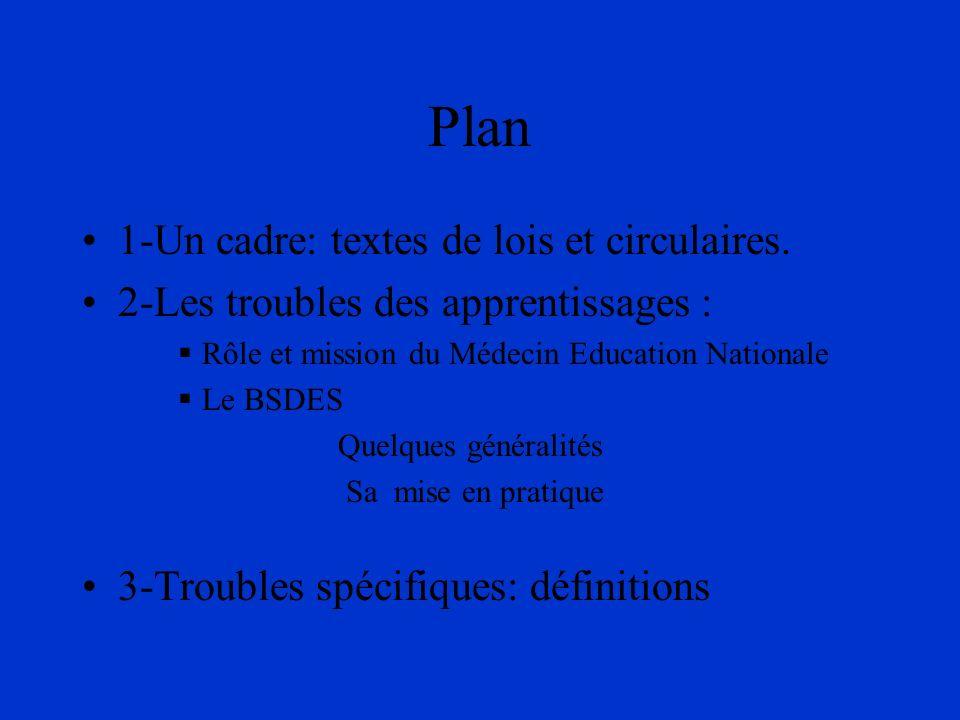 Plan 1-Un cadre: textes de lois et circulaires.