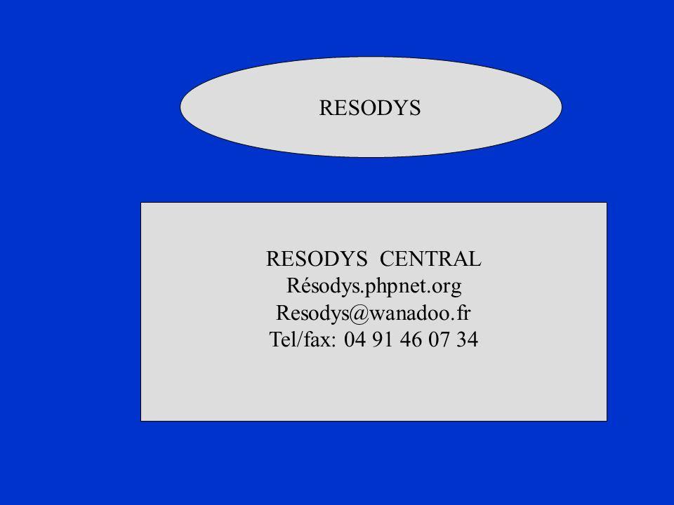 RESODYS RESODYS CENTRAL Résodys.phpnet.org Resodys@wanadoo.fr Tel/fax: 04 91 46 07 34