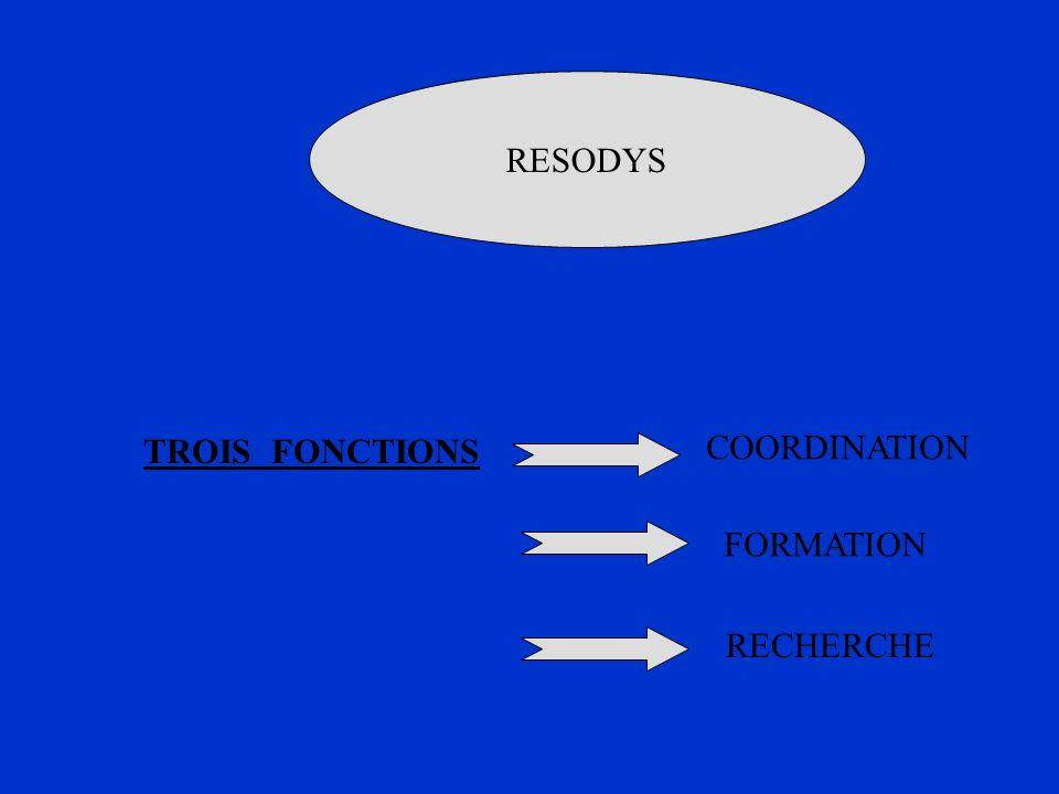RESODYS TROIS FONCTIONS COORDINATION FORMATION RECHERCHE