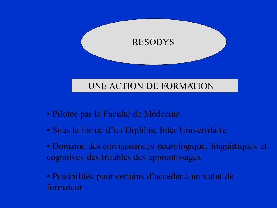 RESODYS UNE ACTION DE FORMATION. • Pilotée par la Faculté de Médecine. • Sous la forme d'un Diplôme Inter Universitaire.