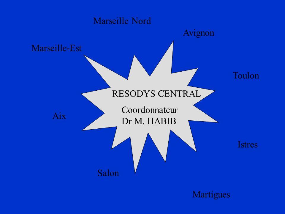 Marseille Nord Avignon. Marseille-Est. Toulon. RESODYS CENTRAL. Coordonnateur Dr M. HABIB. Aix.