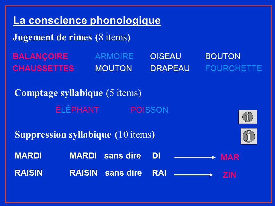 La conscience phonologique