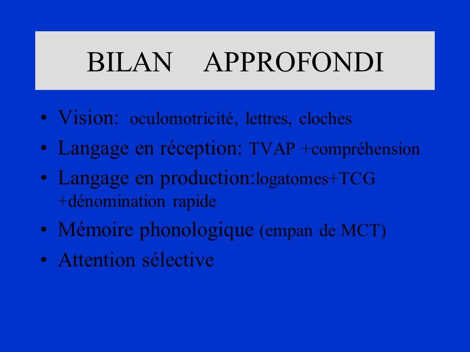 BILAN APPROFONDI Vision: oculomotricité, lettres, cloches