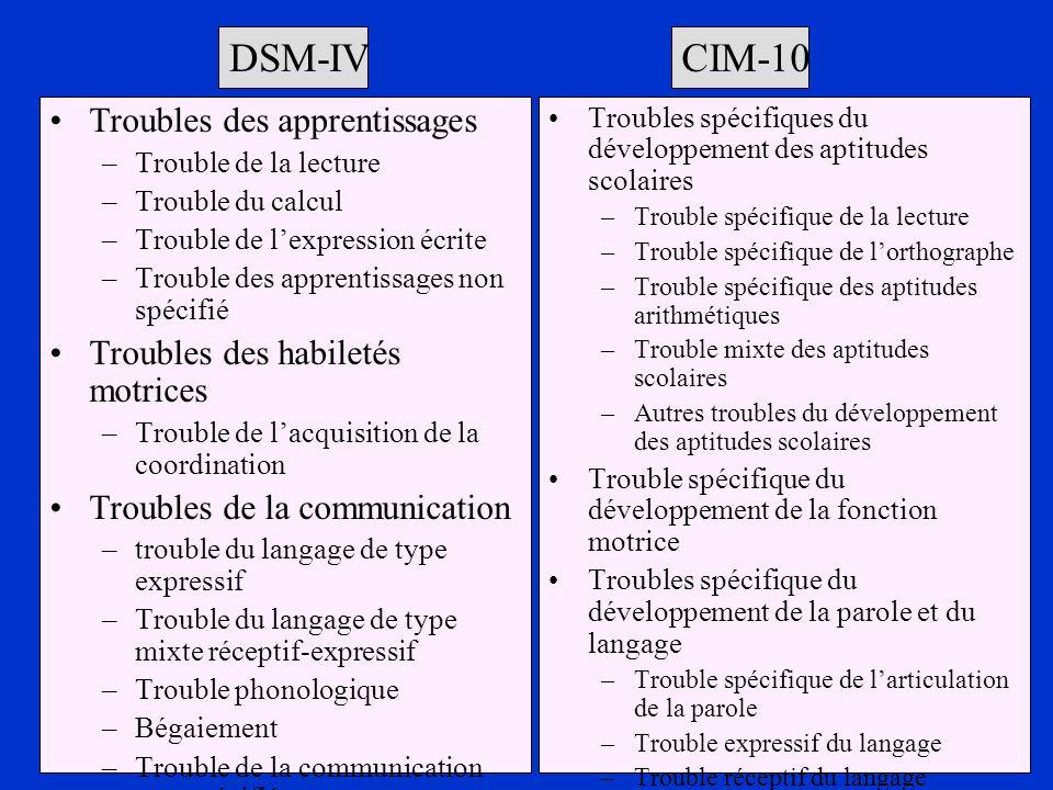 DSM-IV CIM-10 Troubles des apprentissages