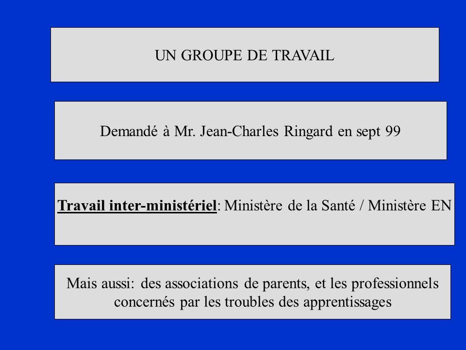 Demandé à Mr. Jean-Charles Ringard en sept 99