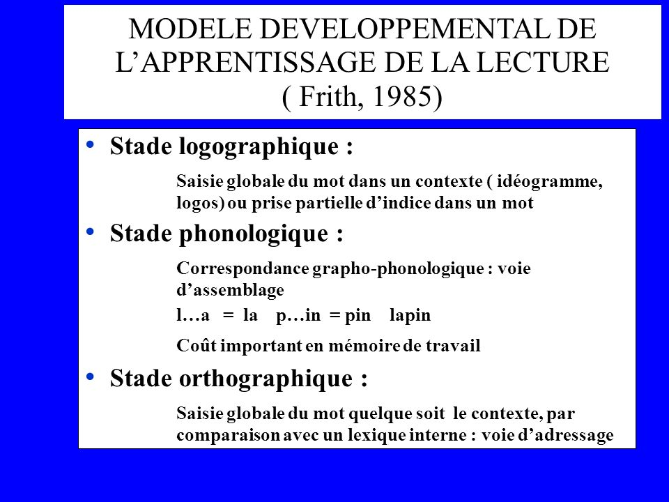 MODELE DEVELOPPEMENTAL DE L'APPRENTISSAGE DE LA LECTURE ( Frith, 1985)