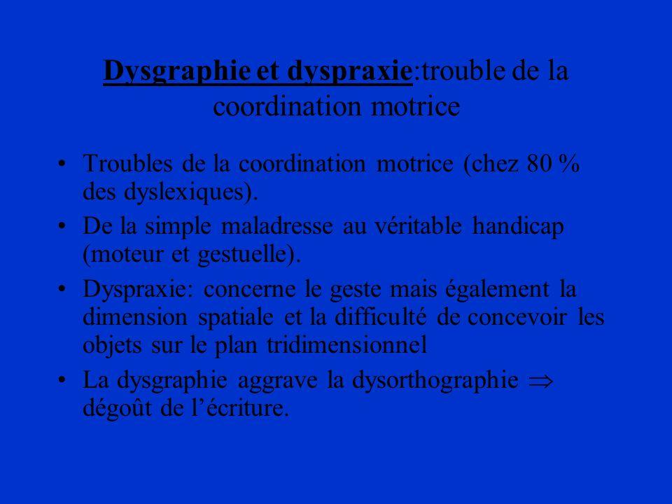 Dysgraphie et dyspraxie:trouble de la coordination motrice
