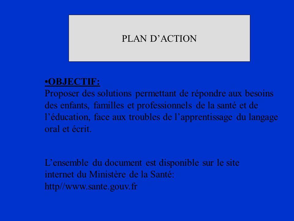 PLAN D'ACTION •OBJECTIF: Proposer des solutions permettant de répondre aux besoins. des enfants, familles et professionnels de la santé et de.