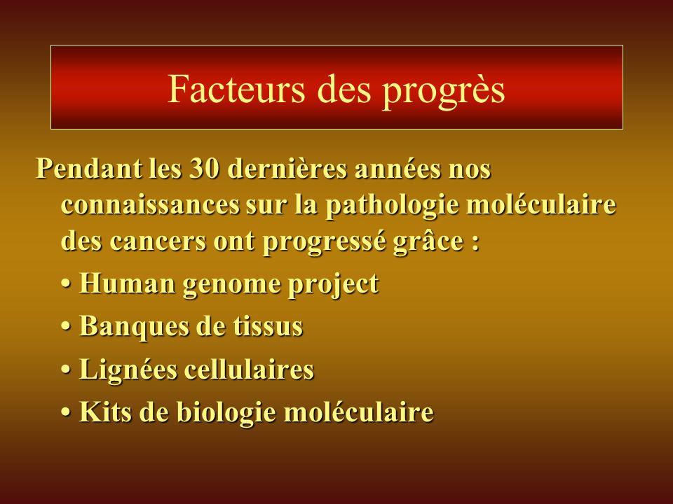 Facteurs des progrès Pendant les 30 dernières années nos connaissances sur la pathologie moléculaire des cancers ont progressé grâce :