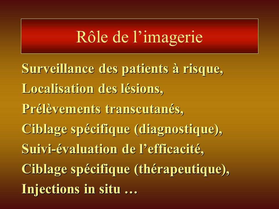 Rôle de l'imagerie Surveillance des patients à risque,