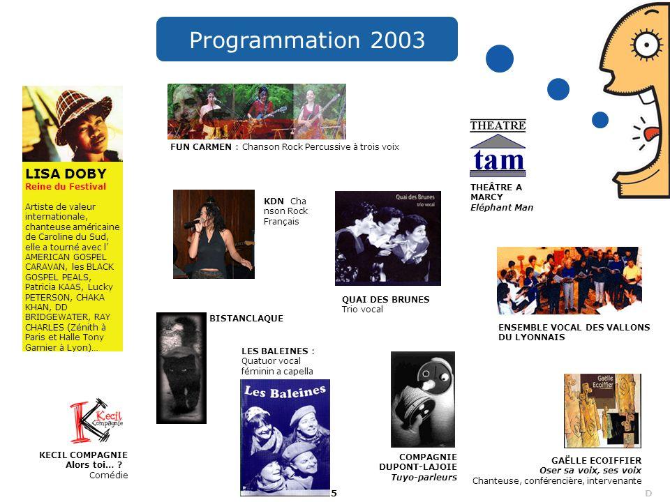 Programmation 2003 LISA DOBY 5 D