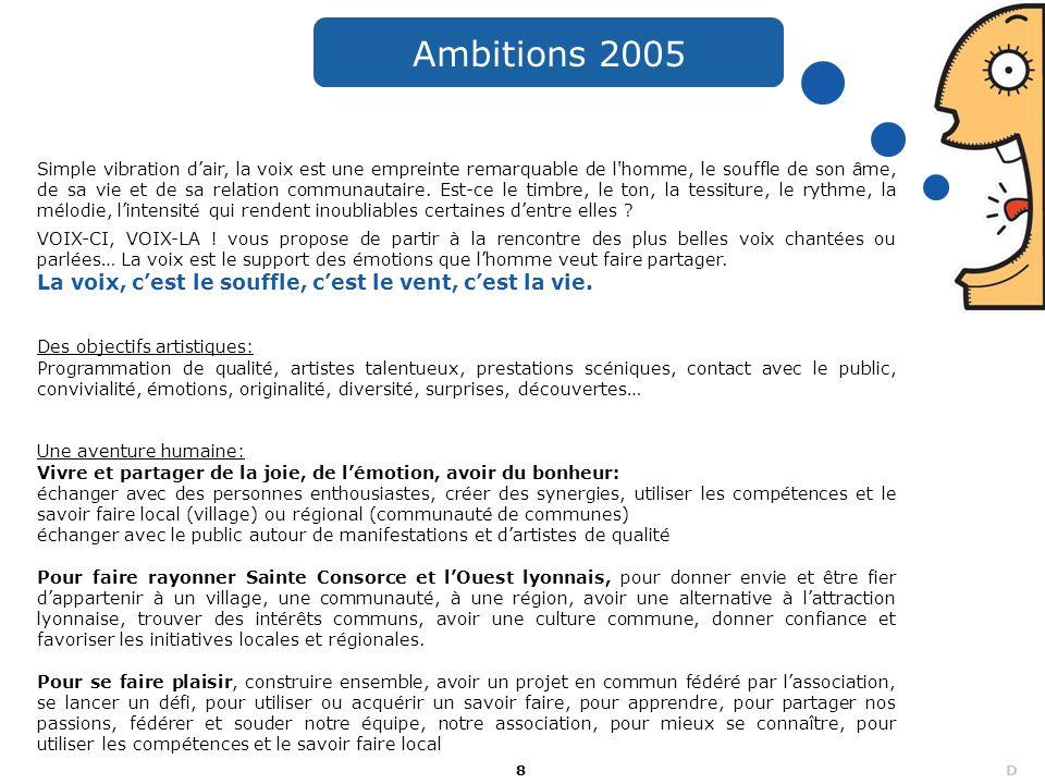 Ambitions 2005 La voix, c'est le souffle, c'est le vent, c'est la vie.