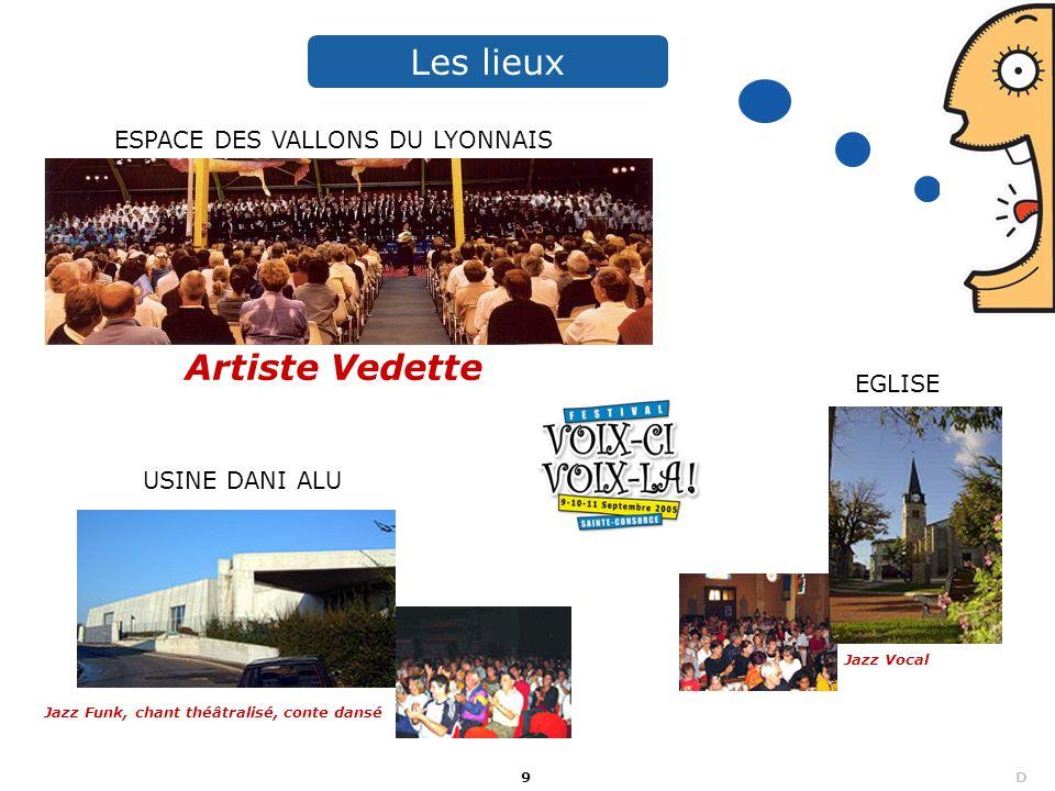 Les lieux Artiste Vedette ESPACE DES VALLONS DU LYONNAIS EGLISE
