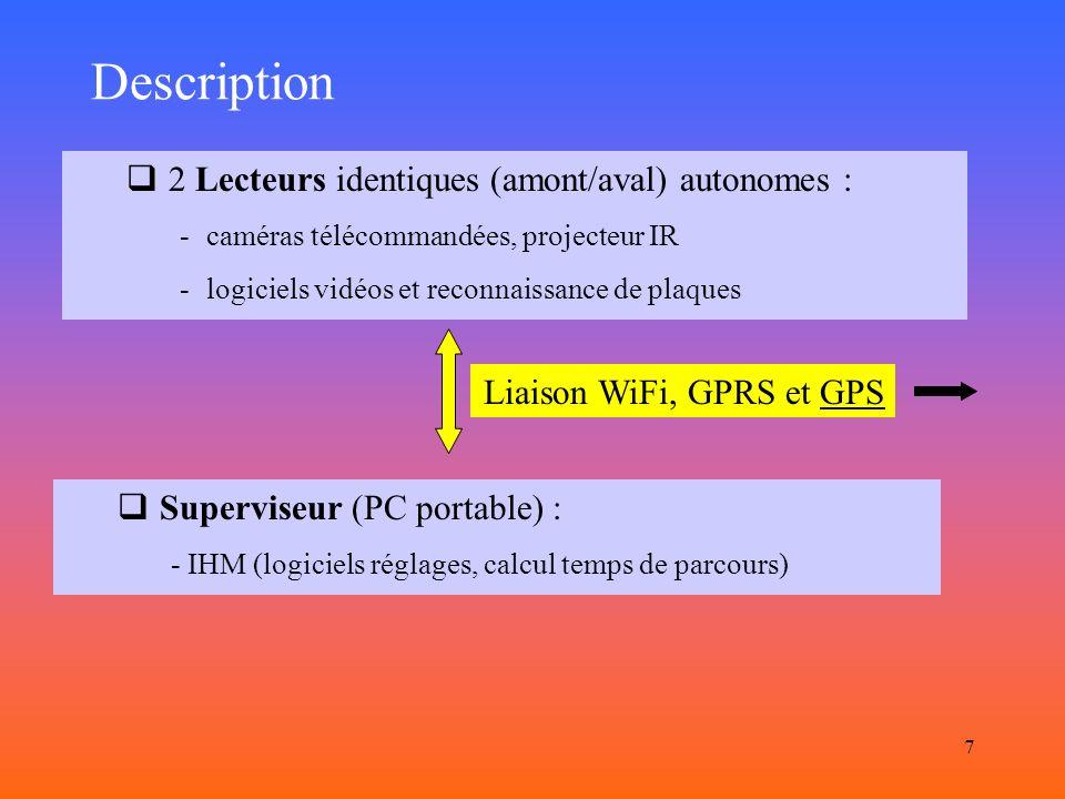 Description 2 Lecteurs identiques (amont/aval) autonomes :