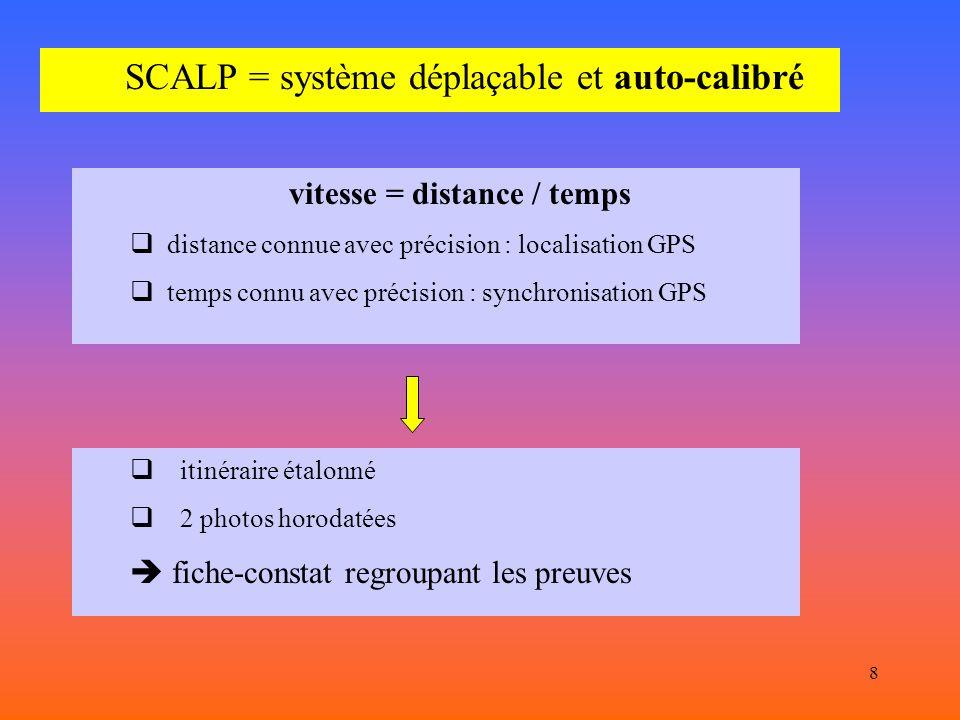 SCALP = système déplaçable et auto-calibré
