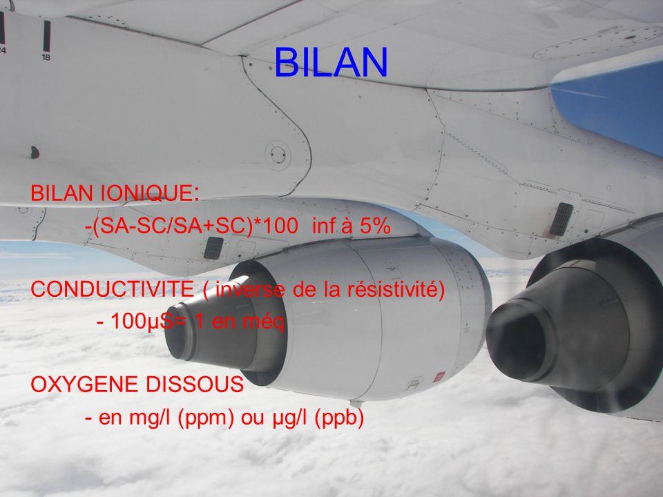 BILAN BILAN IONIQUE: -(SA-SC/SA+SC)*100 inf à 5%