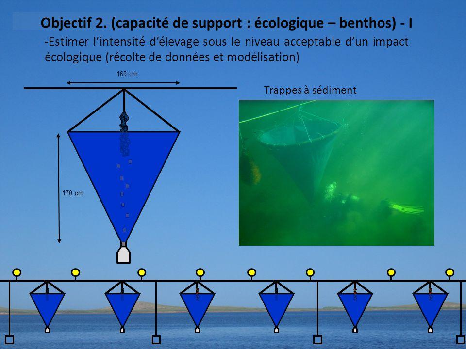 Objectif 2. (capacité de support : écologique – benthos) - I