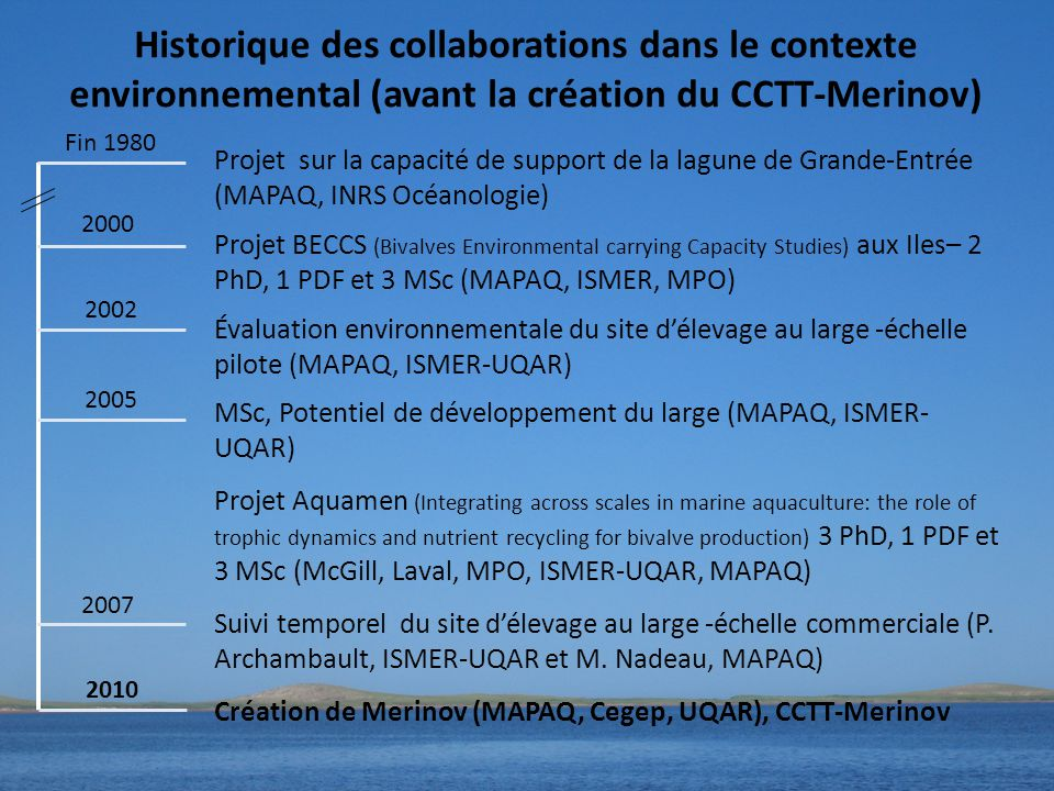 Historique des collaborations dans le contexte environnemental (avant la création du CCTT-Merinov)