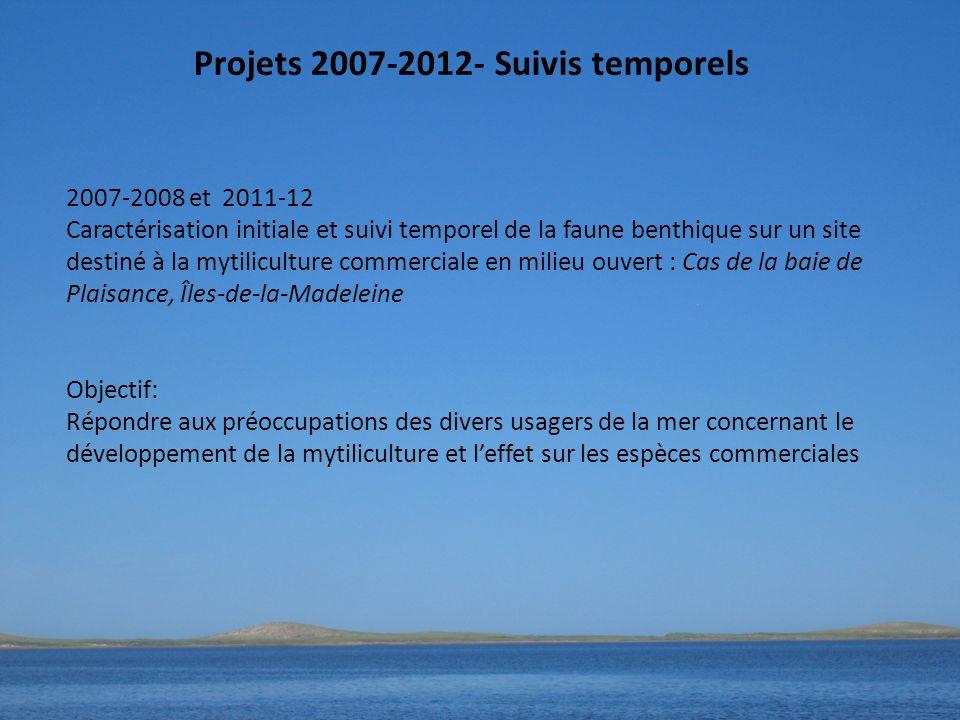 Projets 2007-2012- Suivis temporels