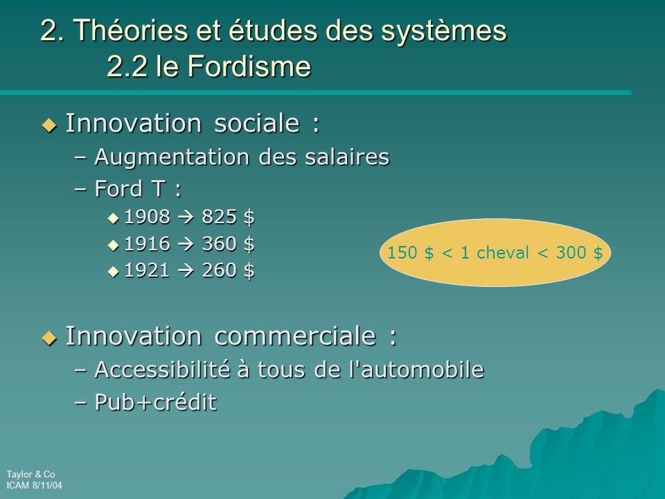 2. Théories et études des systèmes 2.2 le Fordisme