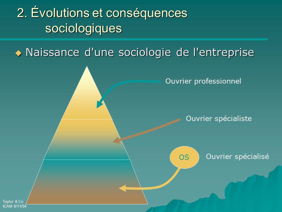2. Évolutions et conséquences sociologiques