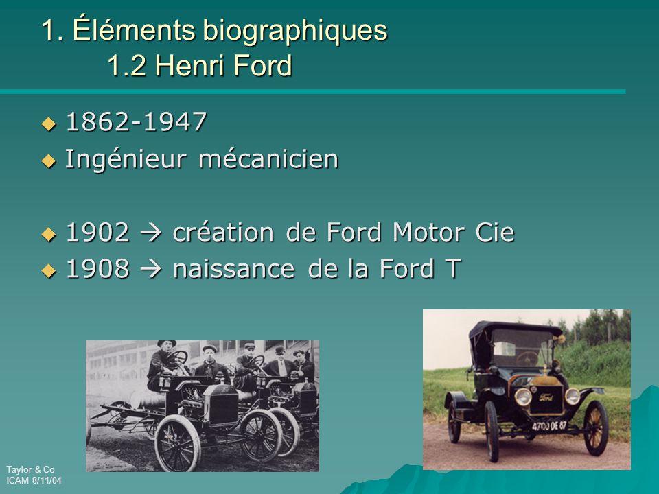 1. Éléments biographiques 1.2 Henri Ford
