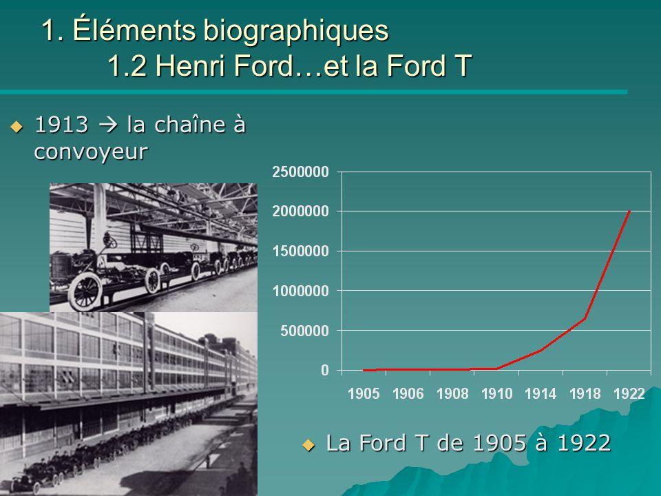 1. Éléments biographiques 1.2 Henri Ford…et la Ford T