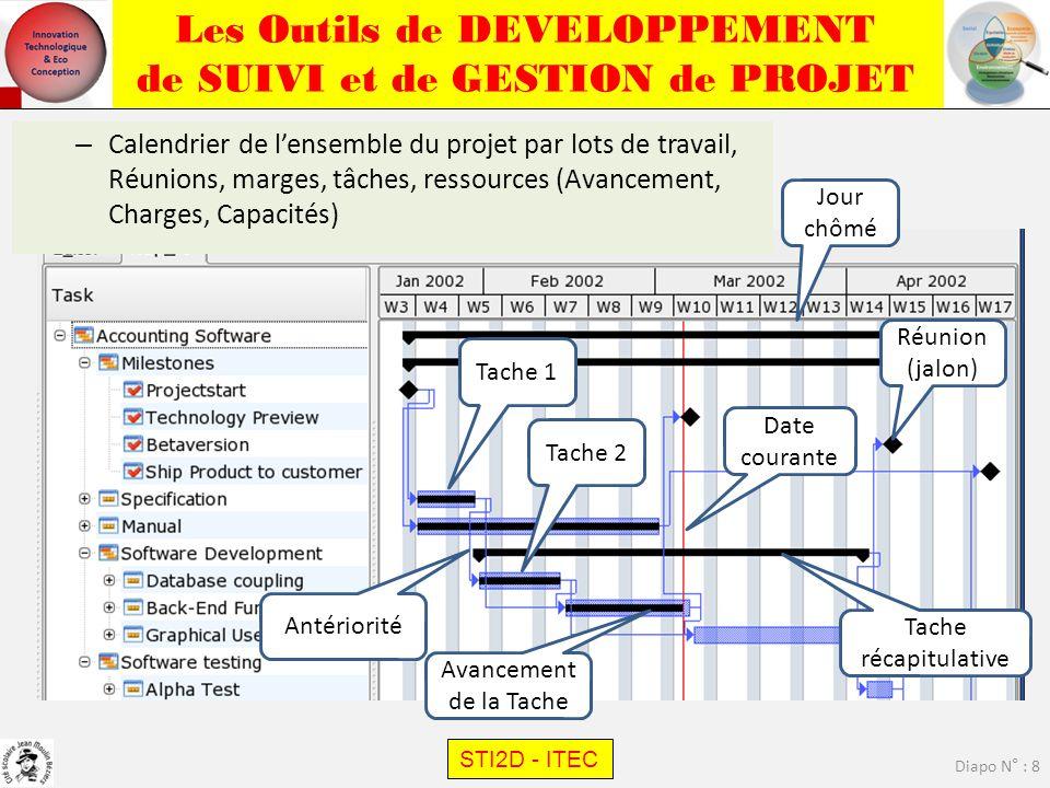 Calendrier de l'ensemble du projet par lots de travail, Réunions, marges, tâches, ressources (Avancement, Charges, Capacités)