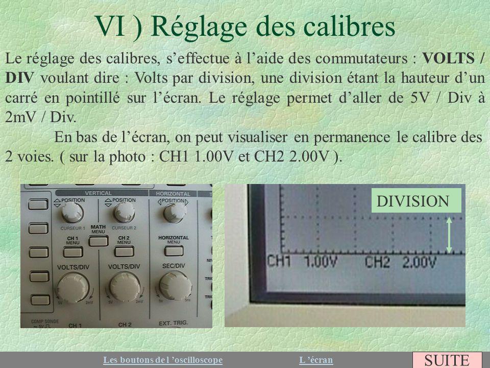 VI ) Réglage des calibres