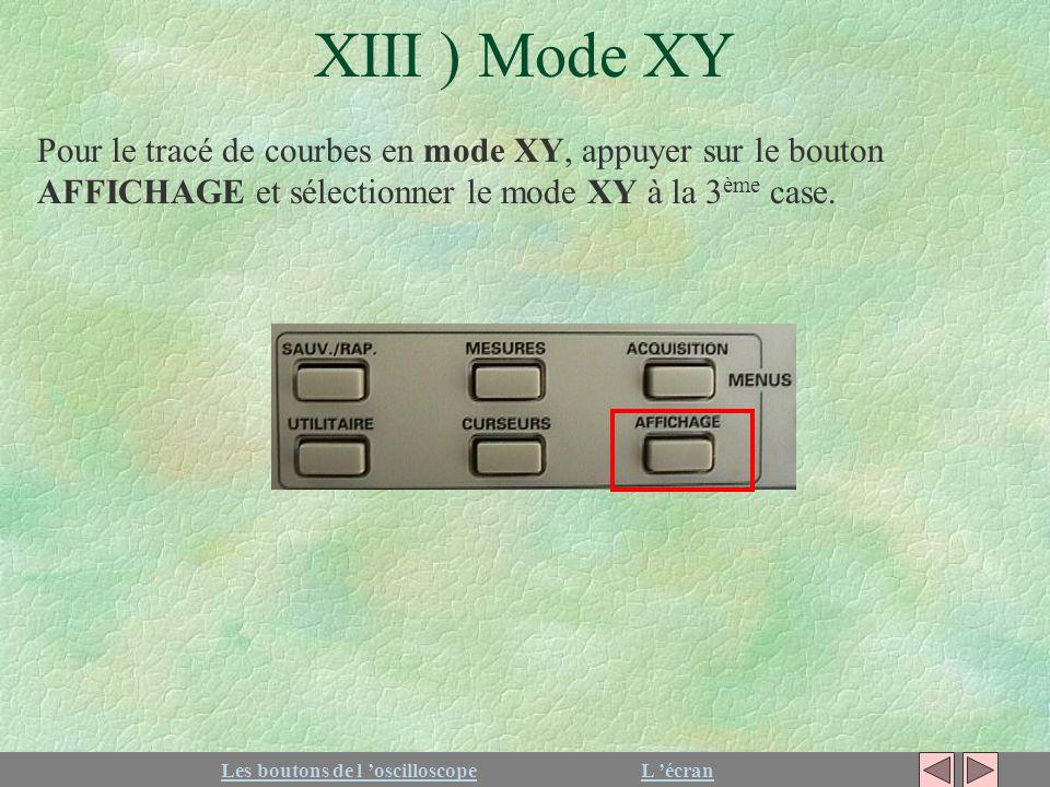 XIII ) Mode XY Pour le tracé de courbes en mode XY, appuyer sur le bouton AFFICHAGE et sélectionner le mode XY à la 3ème case.