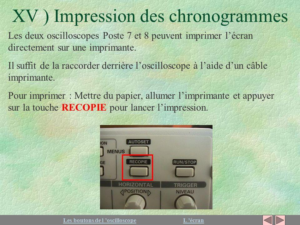 XV ) Impression des chronogrammes