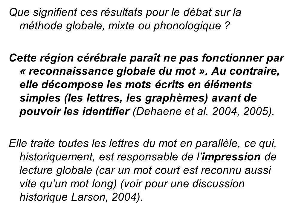 Que signifient ces résultats pour le débat sur la méthode globale, mixte ou phonologique