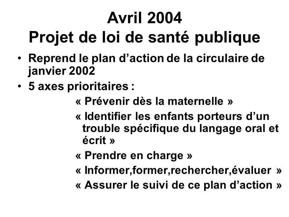 Avril 2004 Projet de loi de santé publique